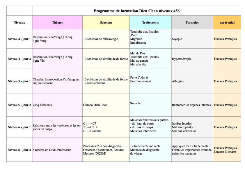 Programme456fr